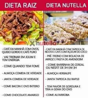 dieta raiz